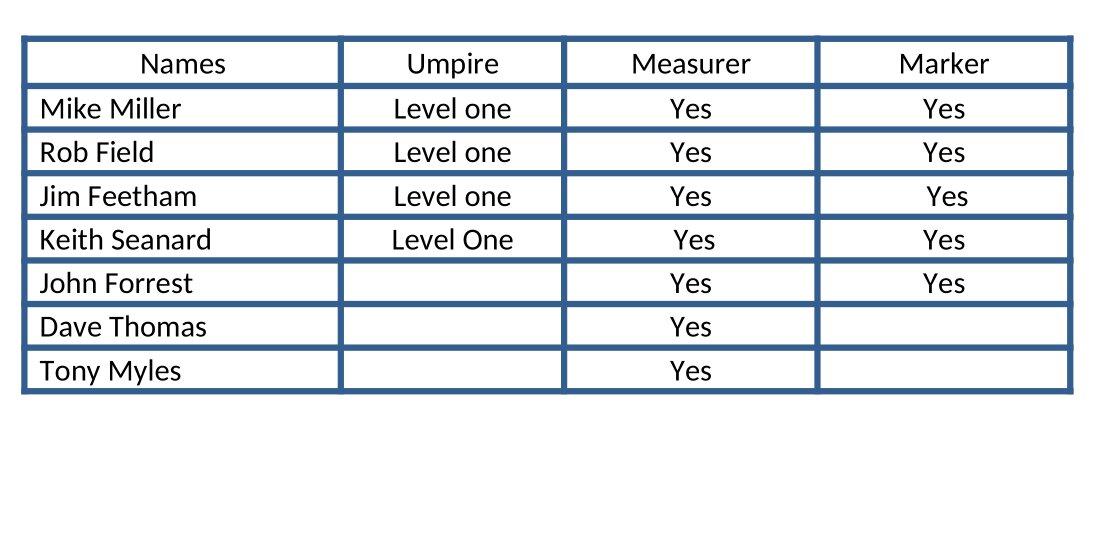 Umpires-1